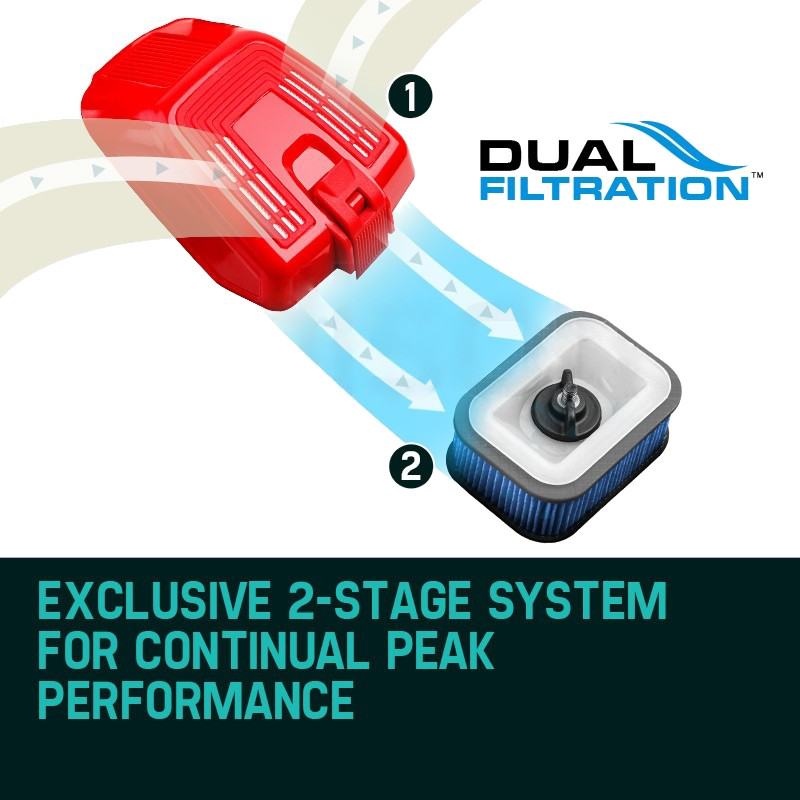 2-Stage System